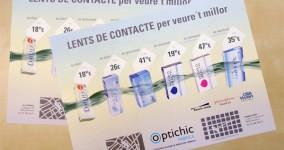 Originarte Diseño e impresión de Mantel Promocional Lentillas para Optichic